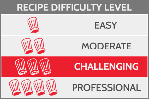 moderate difficulty level