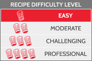 easy difficulty level