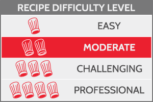 moderate difficulty