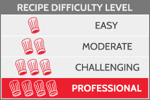 professional difficulty level